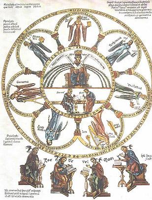 arts liberaux, l'arithmétique, la musique, la géométrie et l'astronomie.